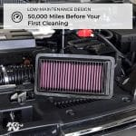 3rd pic of K&N 33-2129 Air Filter for SUVs and Chevy-GMC Trucks (1999-2019)