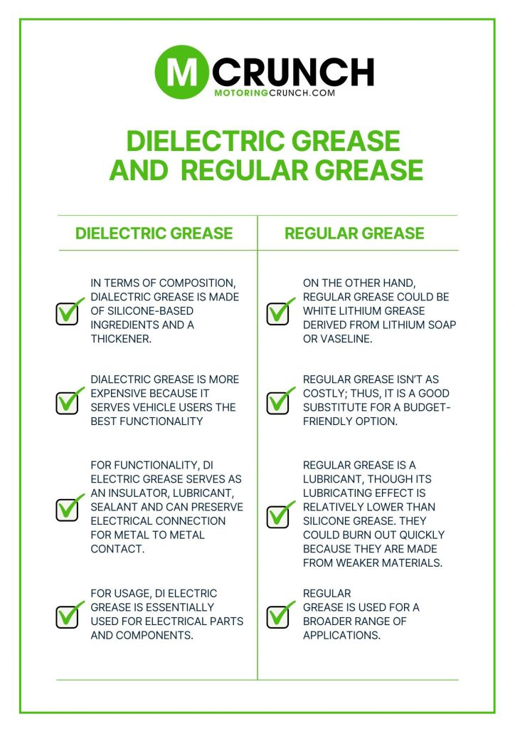 DIELECTRIC GREASE AND THE REGULAR GREASE – WHAT IS THE DIFFERENCE?